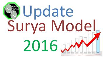 Update Surya Model 2016